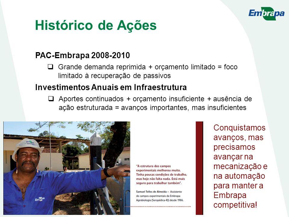 Histórico de Ações PAC-Embrapa 2008-2010