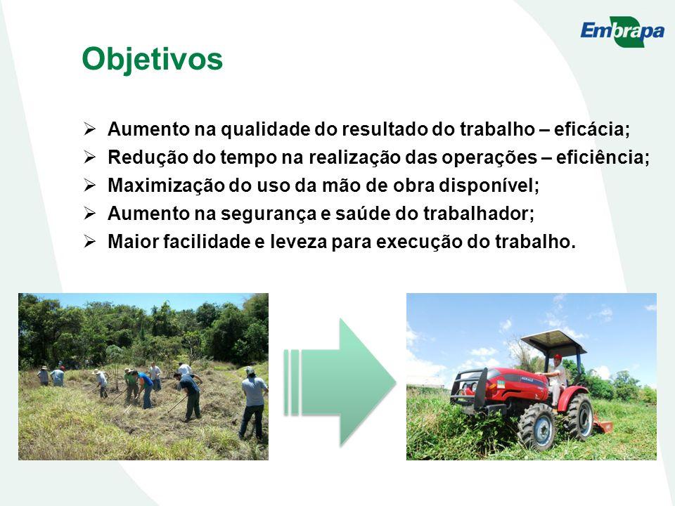 Objetivos Aumento na qualidade do resultado do trabalho – eficácia;