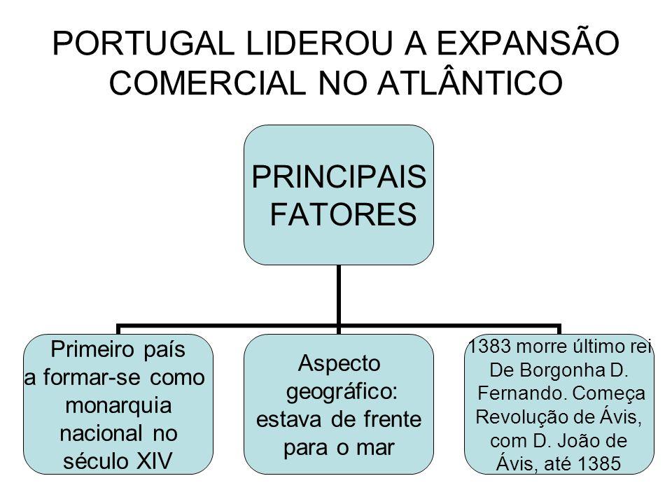 PORTUGAL LIDEROU A EXPANSÃO COMERCIAL NO ATLÂNTICO
