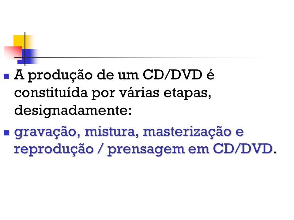 A produção de um CD/DVD é constituída por várias etapas, designadamente: