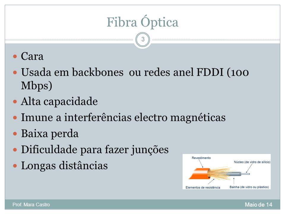 Fibra Óptica Cara Usada em backbones ou redes anel FDDI (100 Mbps)