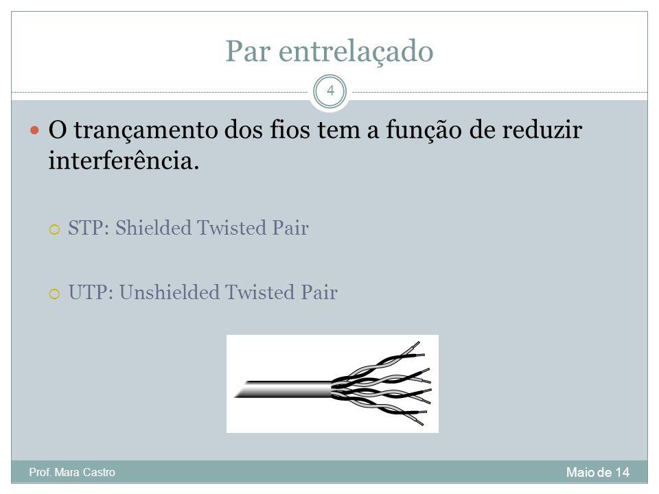 Par entrelaçado O trançamento dos fios tem a função de reduzir interferência. STP: Shielded Twisted Pair.