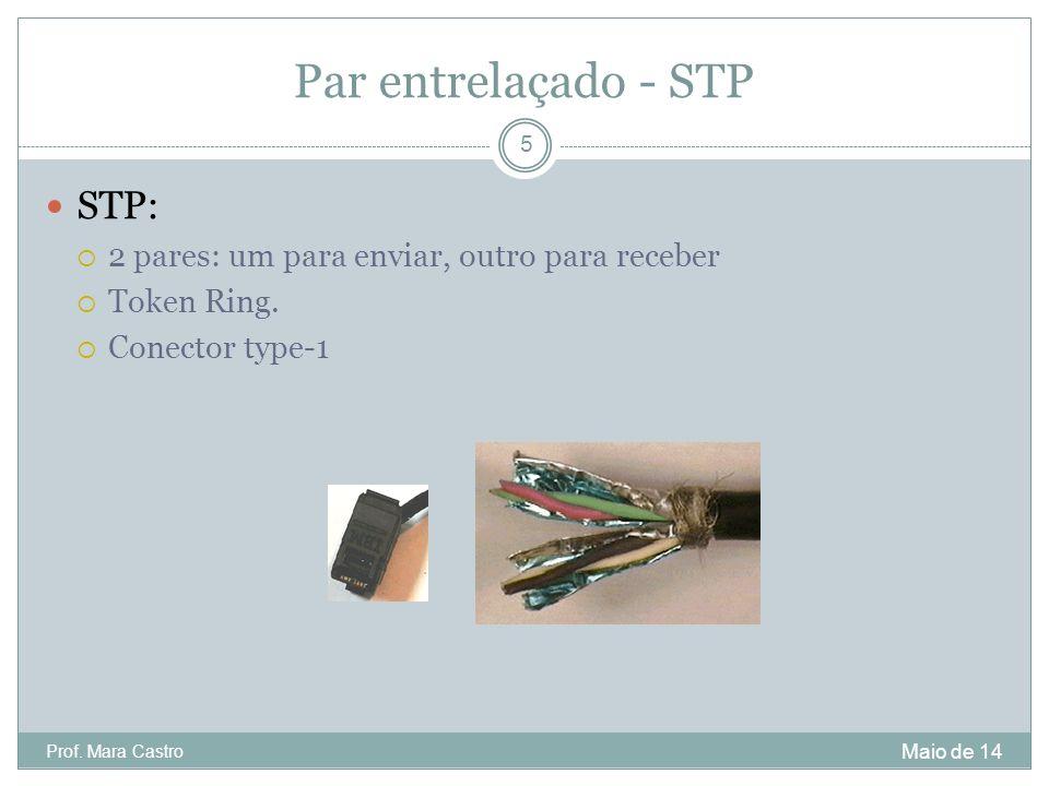 Par entrelaçado - STP STP: 2 pares: um para enviar, outro para receber