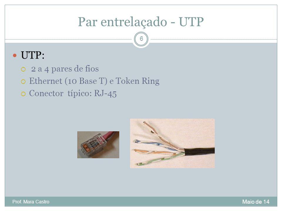 Par entrelaçado - UTP UTP: 2 a 4 pares de fios