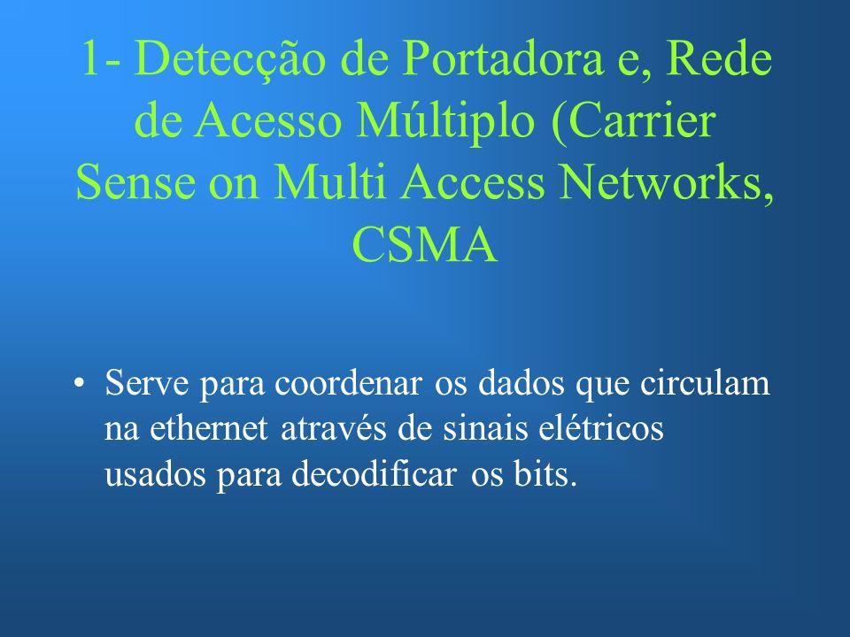 1- Detecção de Portadora e, Rede de Acesso Múltiplo (Carrier Sense on Multi Access Networks, CSMA
