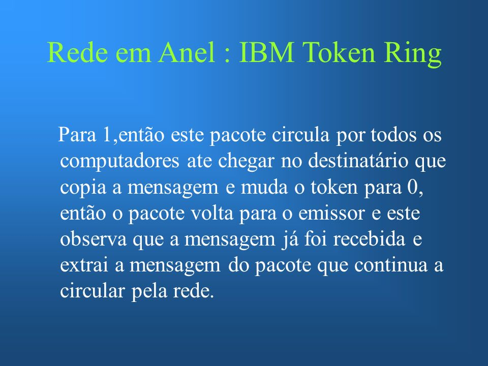Rede em Anel : IBM Token Ring