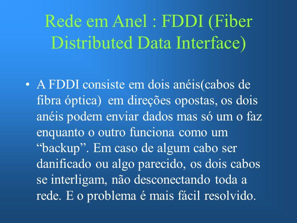 Rede em Anel : FDDI (Fiber Distributed Data Interface)