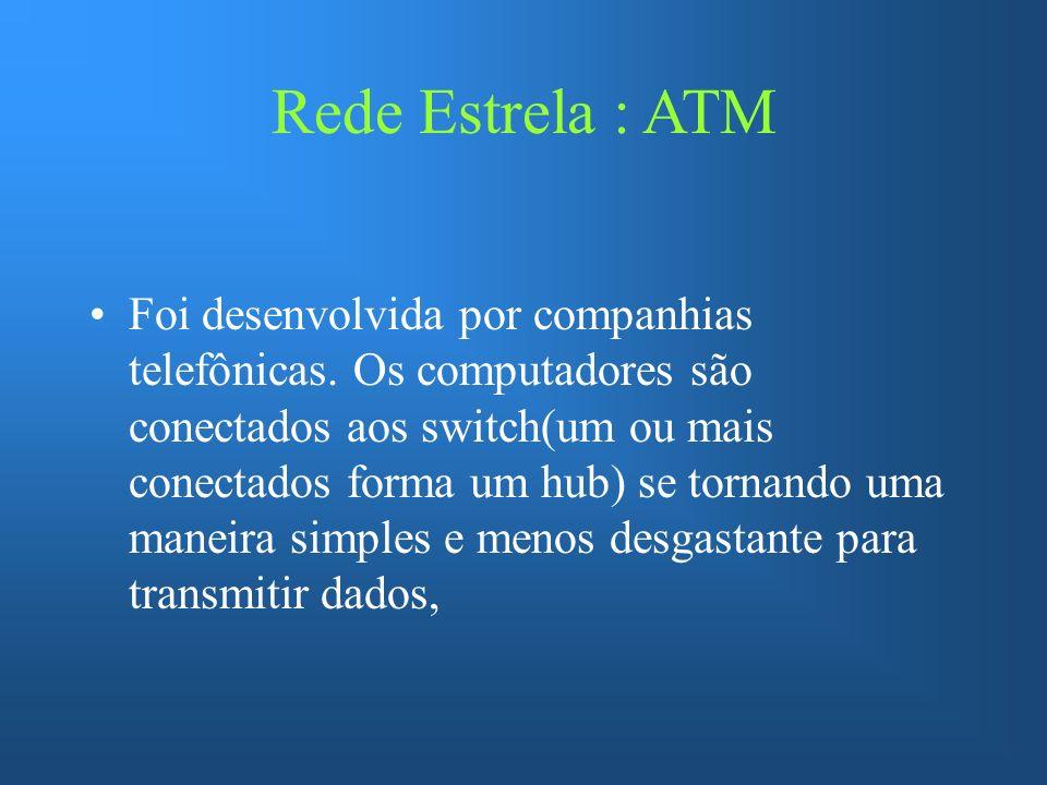 Rede Estrela : ATM