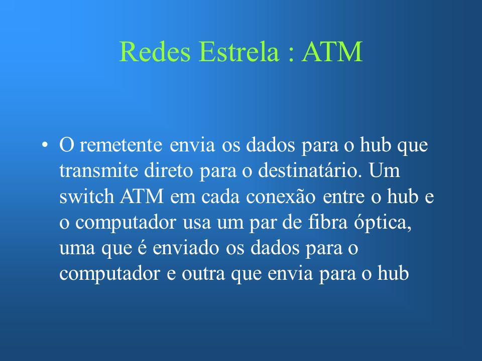 Redes Estrela : ATM