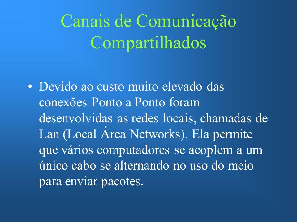 Canais de Comunicação Compartilhados