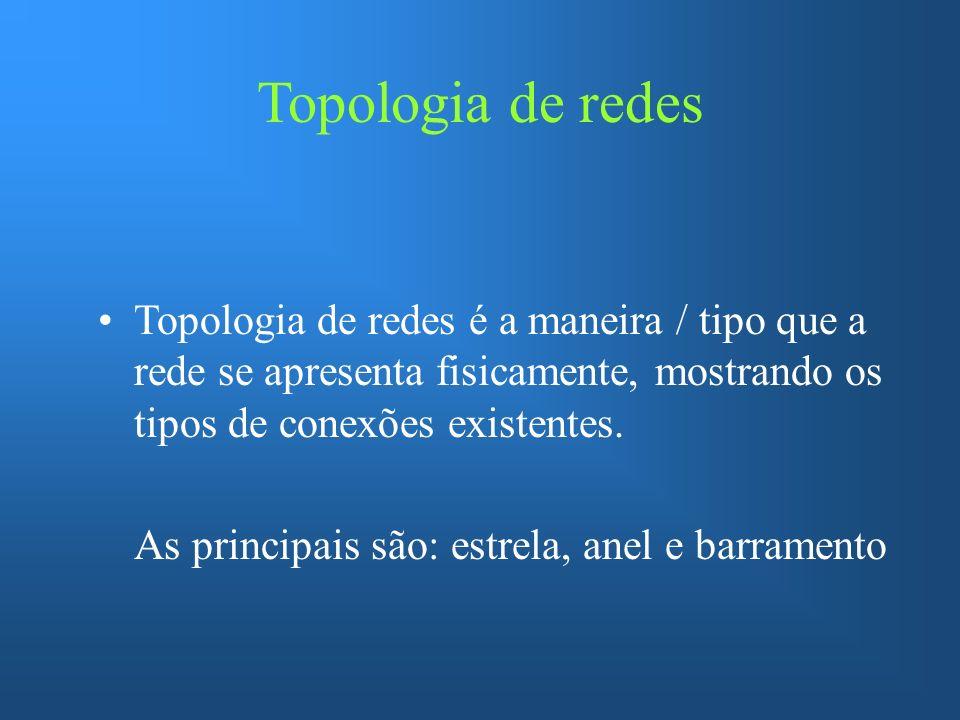 Topologia de redes Topologia de redes é a maneira / tipo que a rede se apresenta fisicamente, mostrando os tipos de conexões existentes.