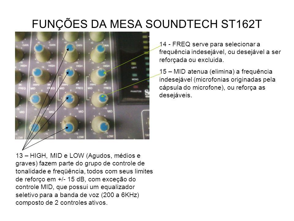 FUNÇÕES DA MESA SOUNDTECH ST162T