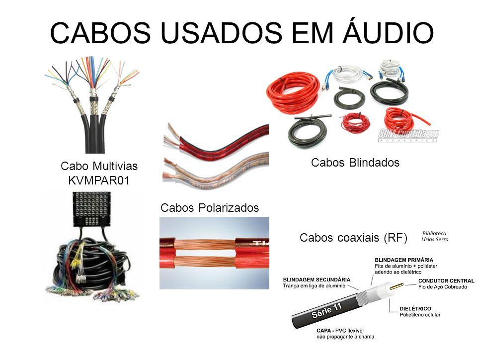 CABOS USADOS EM ÁUDIO Cabos Blindados Cabo Multivias KVMPAR01