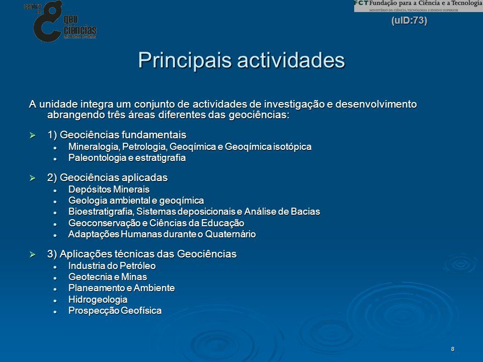 Principais actividades