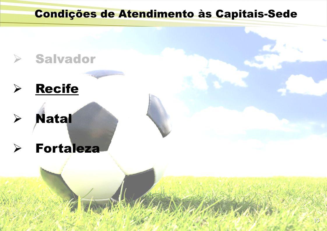 Salvador Recife Natal Fortaleza