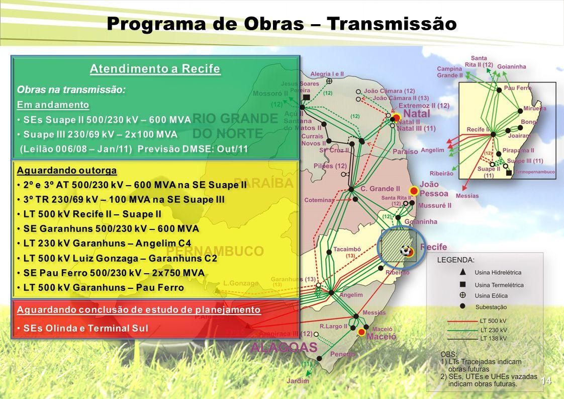 Programa de Obras – Transmissão