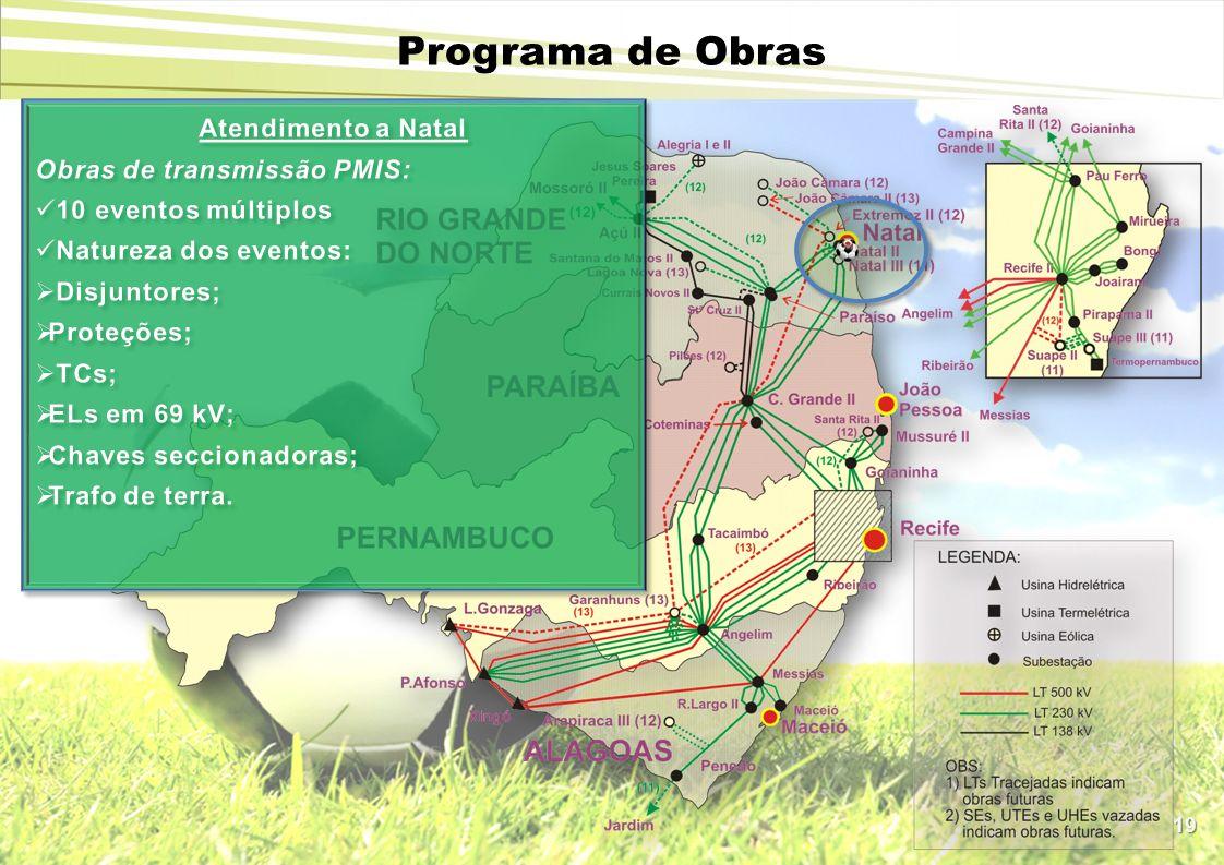Programa de Obras Atendimento a Natal Obras de transmissão PMIS: