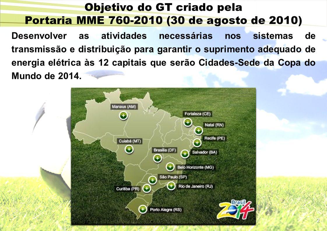 Objetivo do GT criado pela Portaria MME 760-2010 (30 de agosto de 2010)