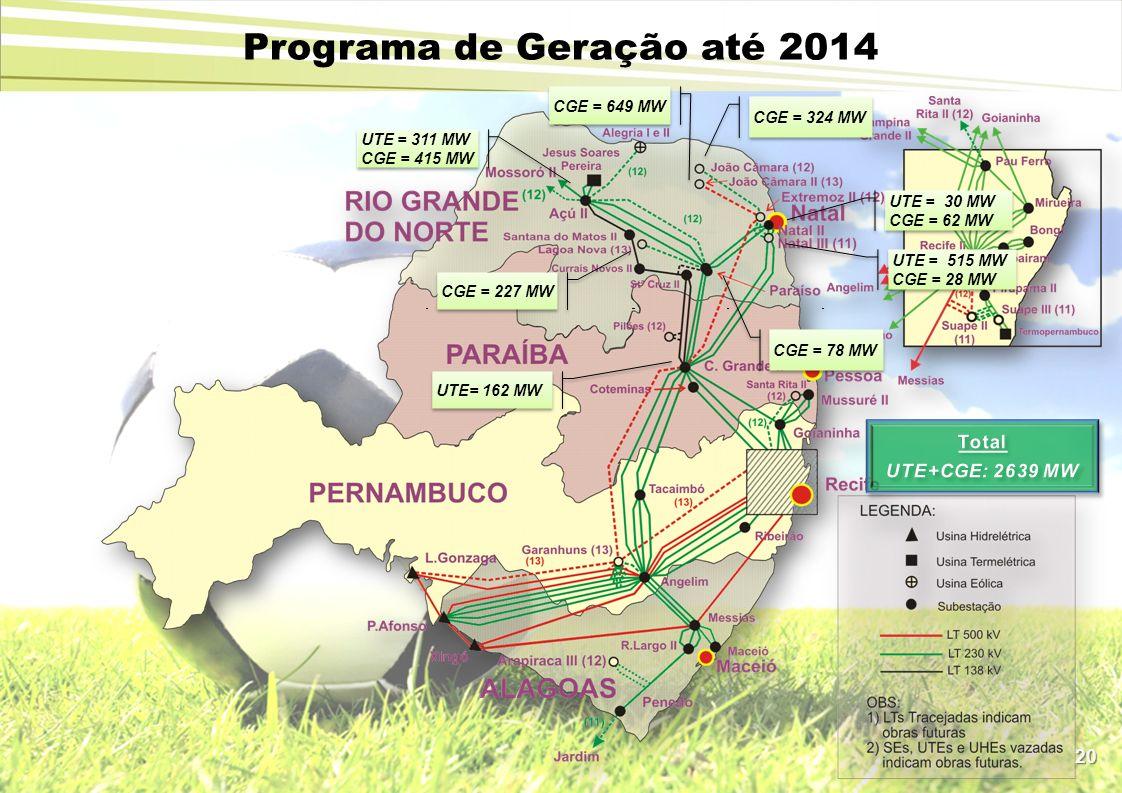 Programa de Geração até 2014