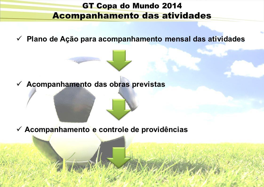 GT Copa do Mundo 2014 Acompanhamento das atividades