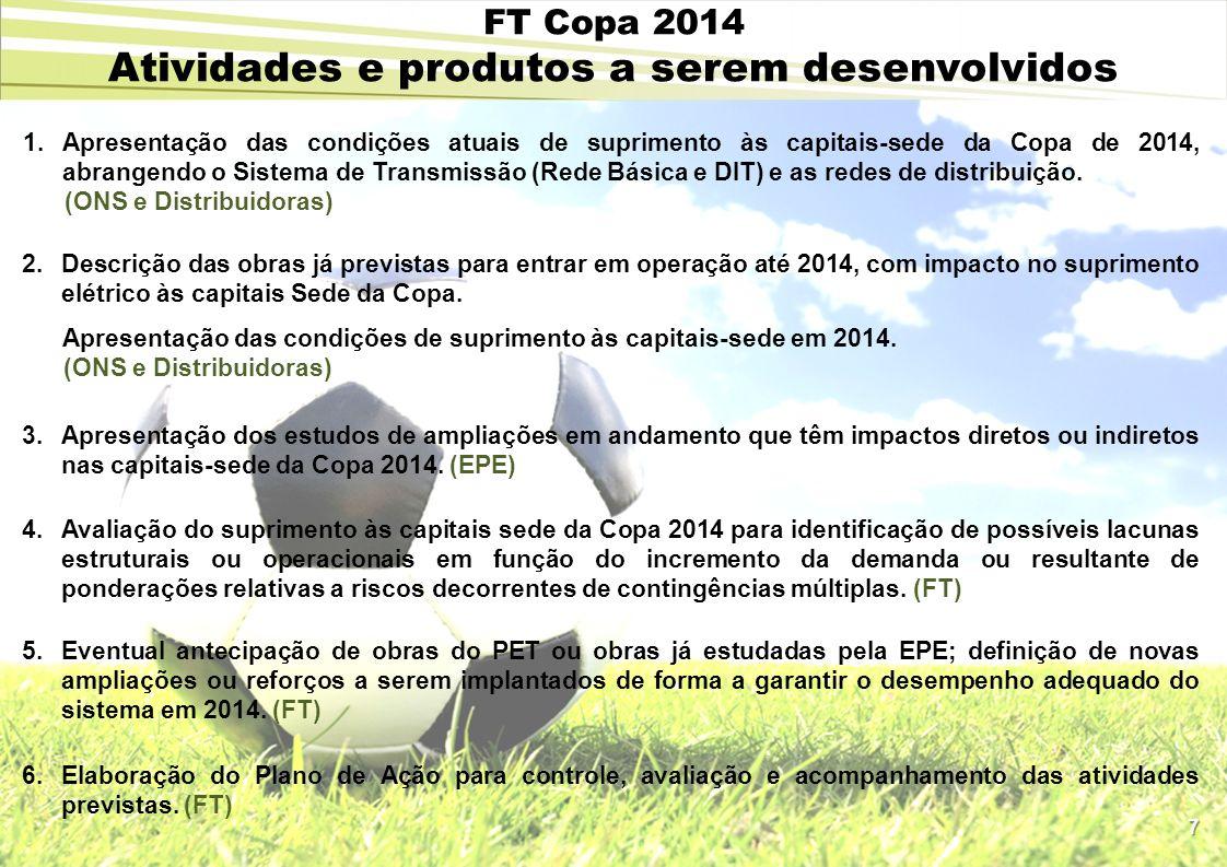 FT Copa 2014 Atividades e produtos a serem desenvolvidos