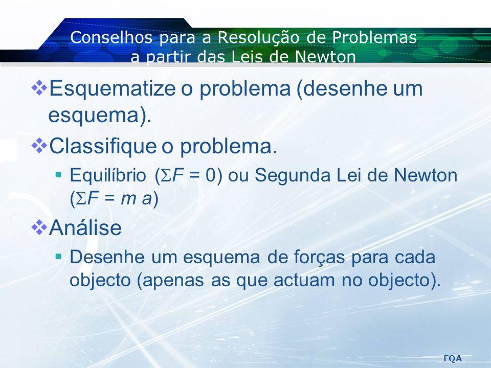 Conselhos para a Resolução de Problemas a partir das Leis de Newton
