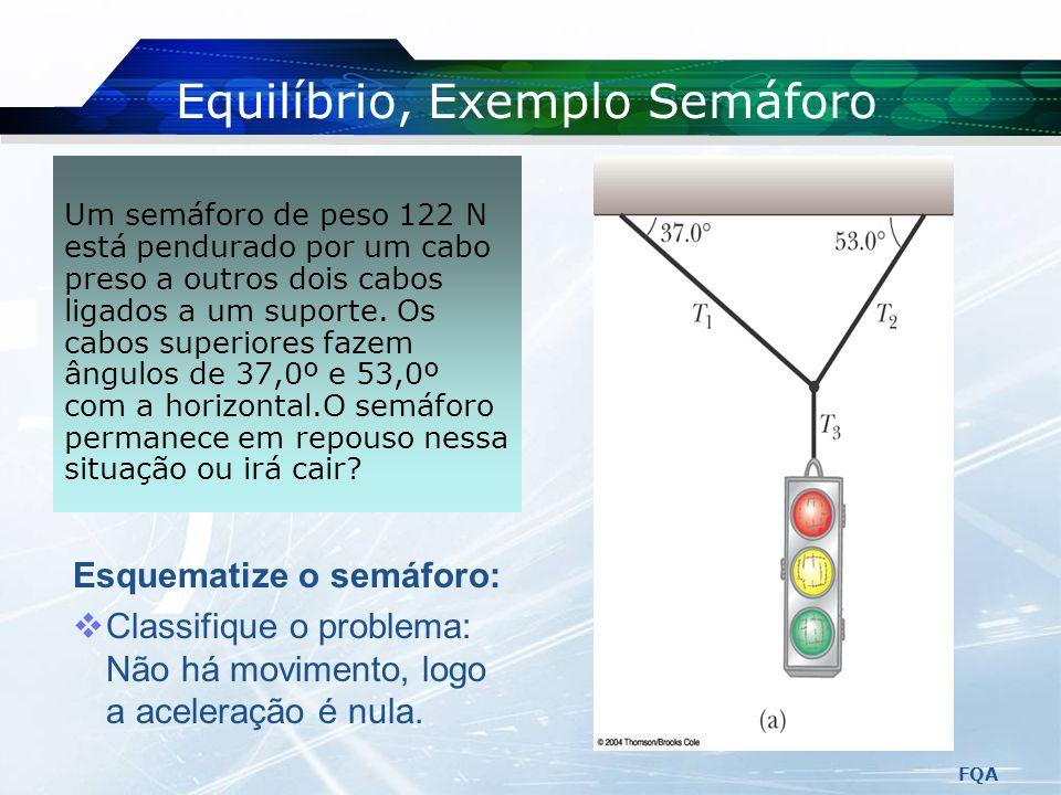 Equilíbrio, Exemplo Semáforo