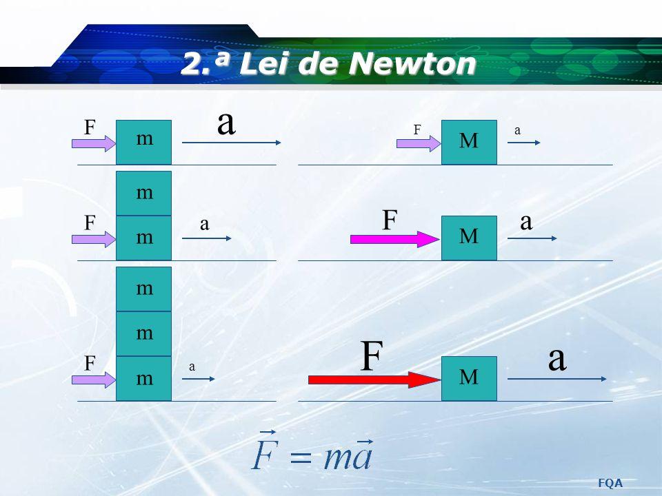 2.ª Lei de Newton F a m M FQA