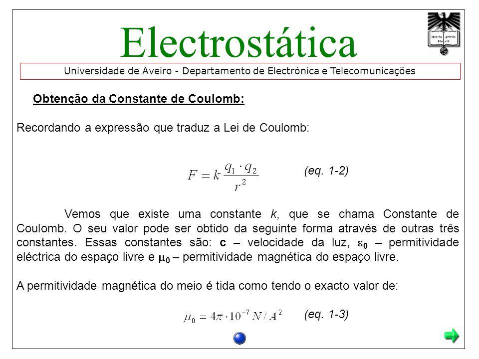 Electrostática Obtenção da Constante de Coulomb: