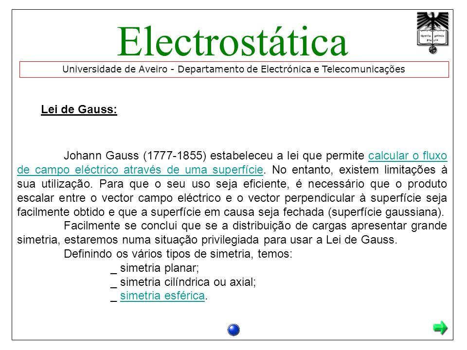 Electrostática Lei de Gauss: