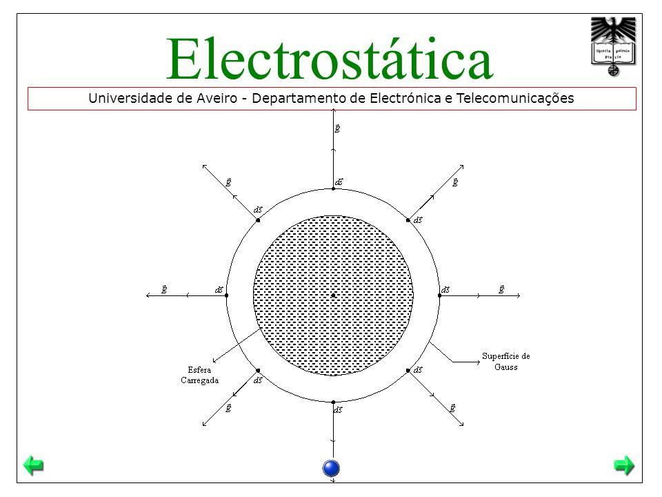 Universidade de Aveiro - Departamento de Electrónica e Telecomunicações