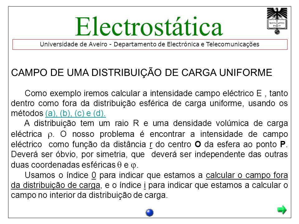 Electrostática CAMPO DE UMA DISTRIBUIÇÃO DE CARGA UNIFORME