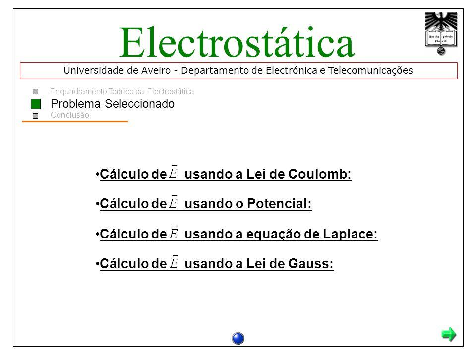 Electrostática Cálculo de usando a Lei de Coulomb: