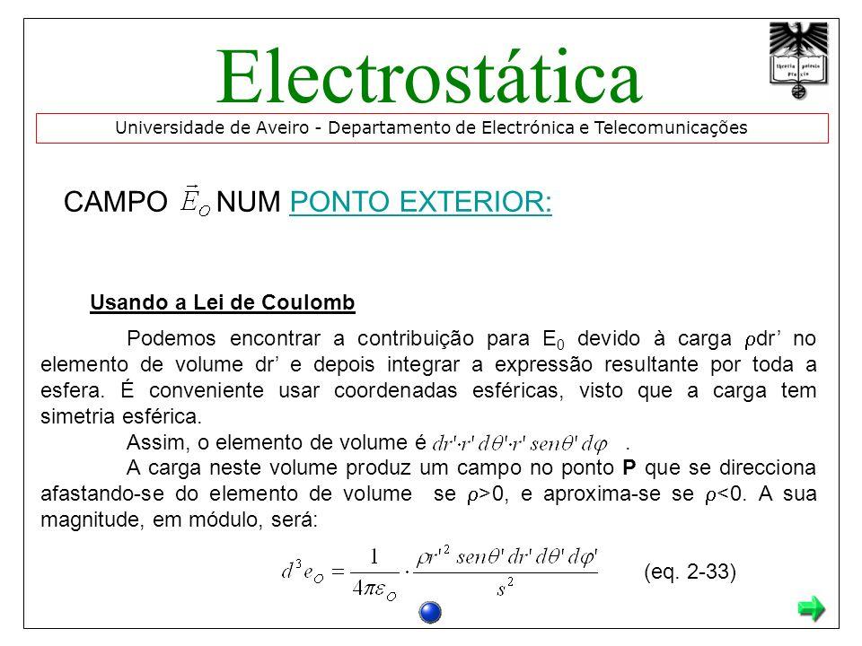 Electrostática CAMPO NUM PONTO EXTERIOR: Usando a Lei de Coulomb