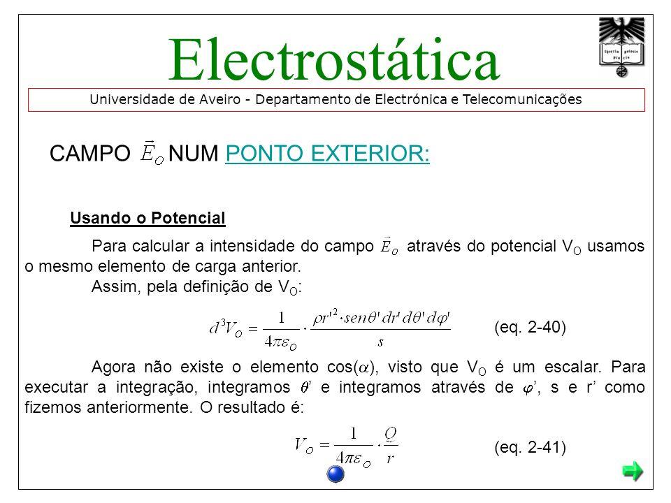 Electrostática CAMPO NUM PONTO EXTERIOR: Usando o Potencial