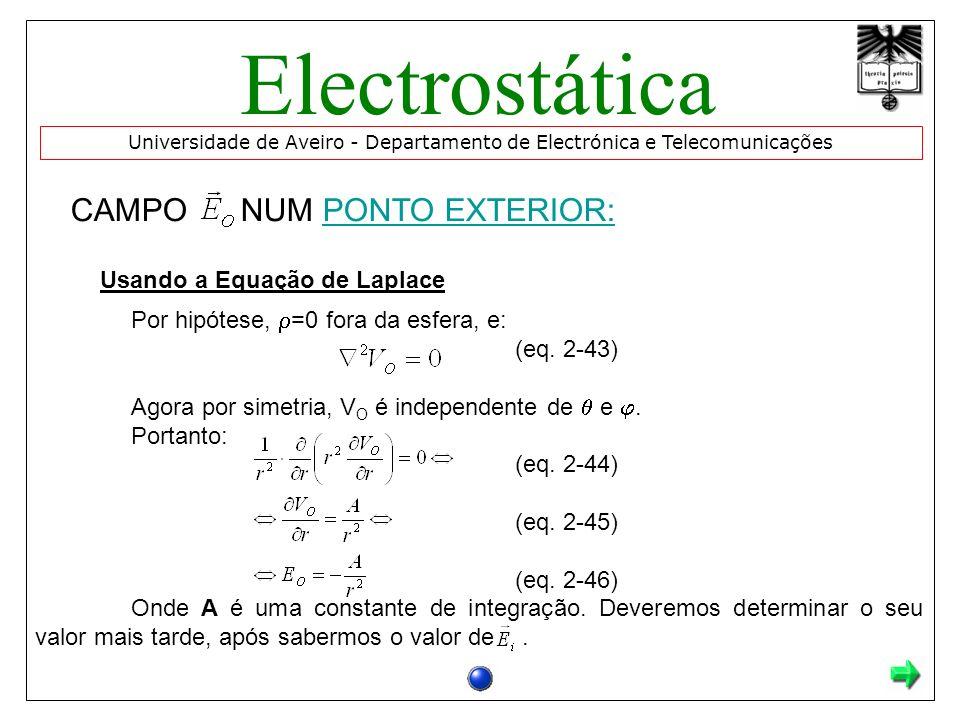 Electrostática CAMPO NUM PONTO EXTERIOR: Usando a Equação de Laplace