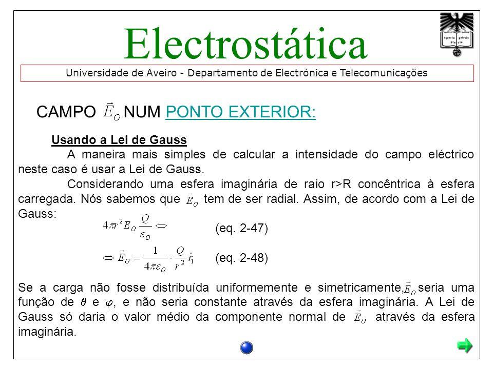 Electrostática CAMPO NUM PONTO EXTERIOR: Usando a Lei de Gauss