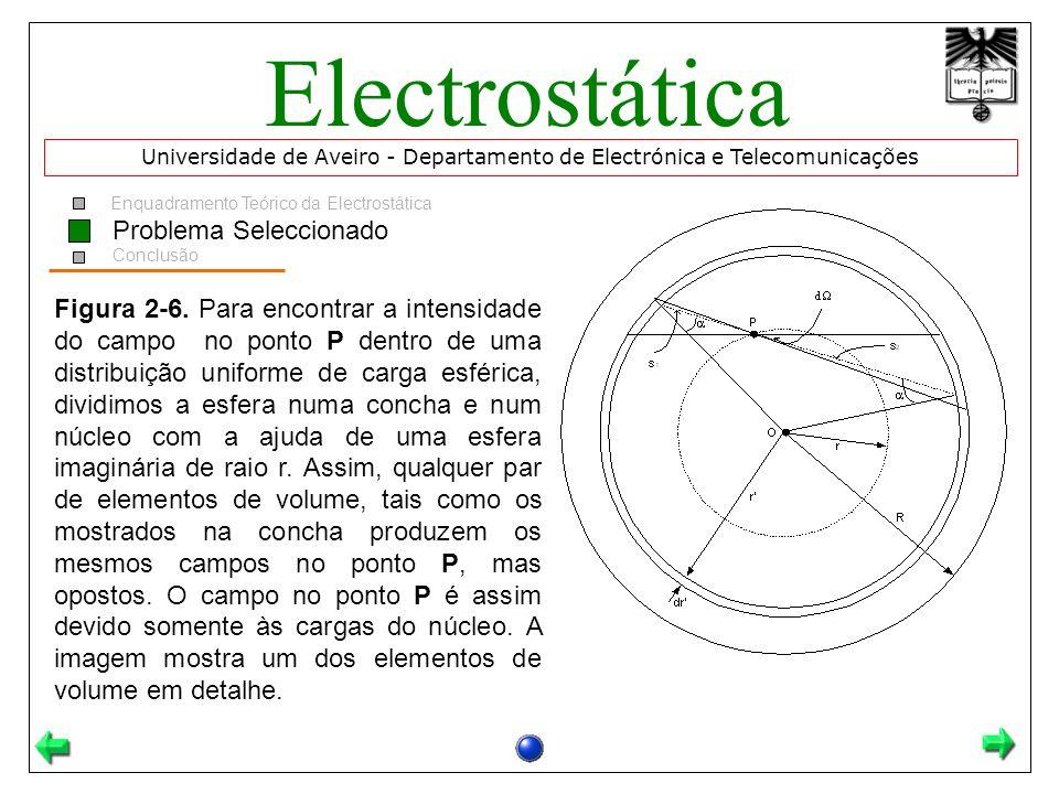 Electrostática Problema Seleccionado