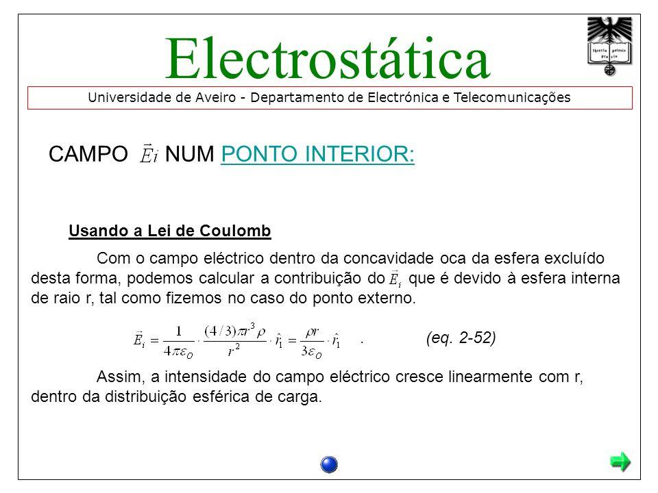 Electrostática CAMPO NUM PONTO INTERIOR: Usando a Lei de Coulomb