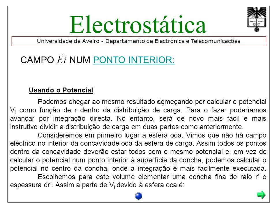 Electrostática CAMPO NUM PONTO INTERIOR: Usando o Potencial