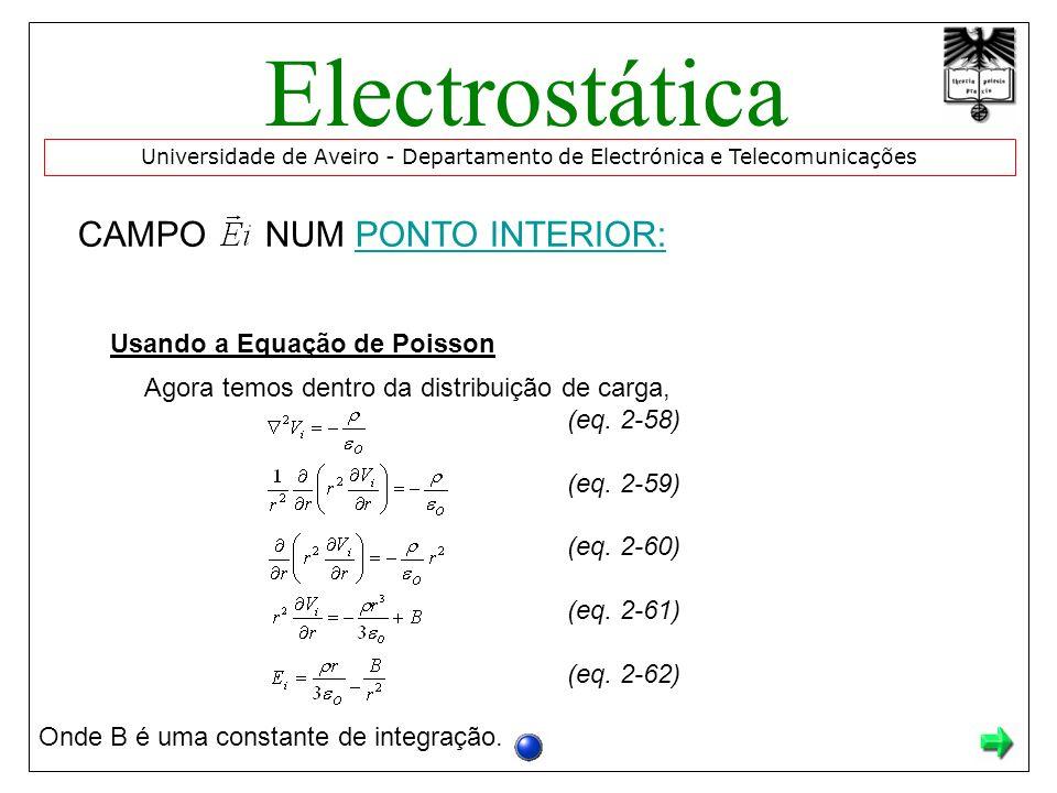 Electrostática CAMPO NUM PONTO INTERIOR: Usando a Equação de Poisson
