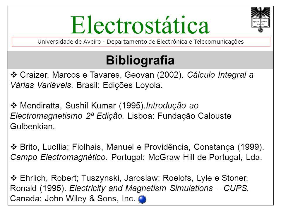 Electrostática Bibliografia