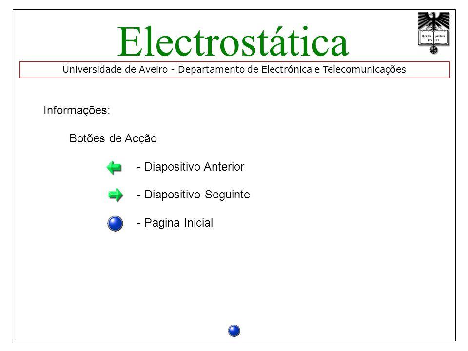 Electrostática Informações: Botões de Acção - Diapositivo Anterior