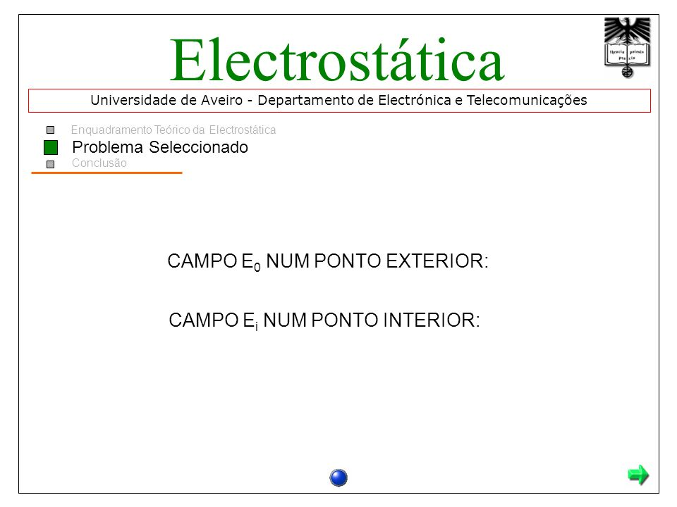 Electrostática CAMPO E0 NUM PONTO EXTERIOR: