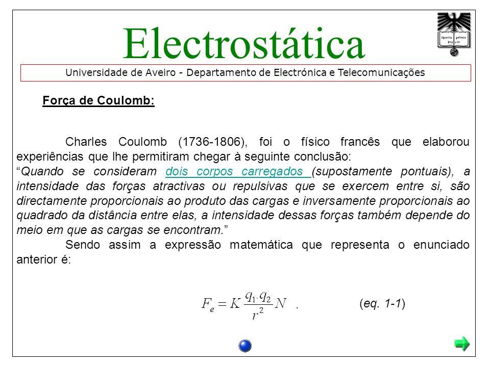Electrostática Força de Coulomb: