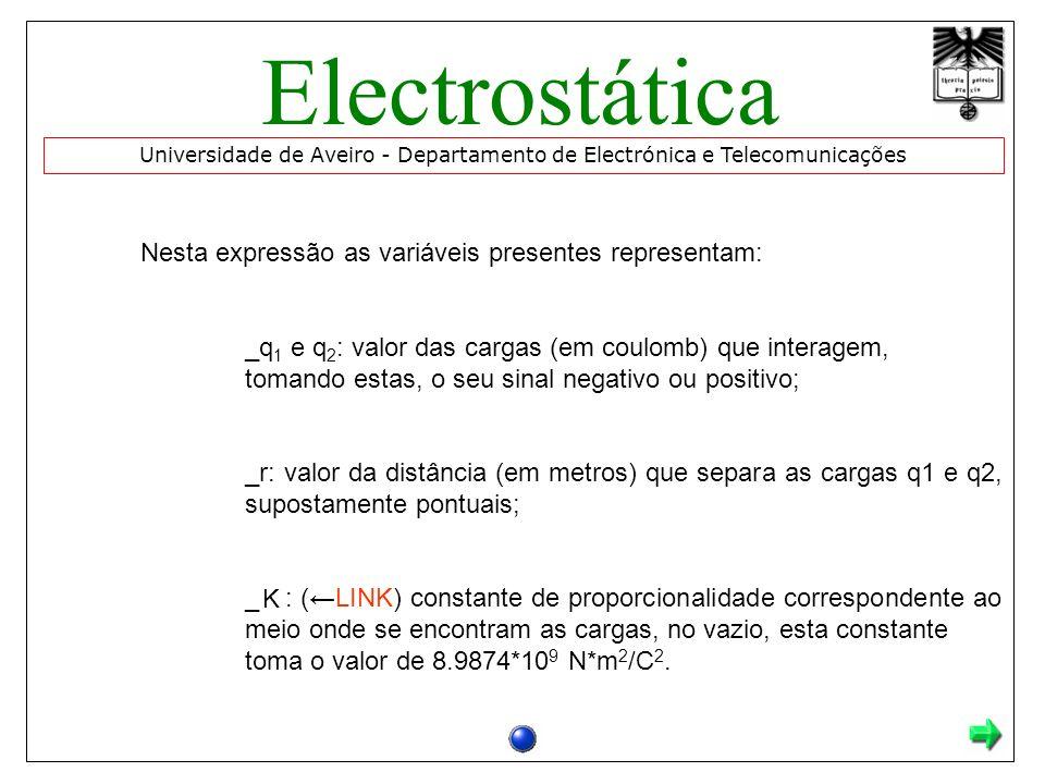 Electrostática Nesta expressão as variáveis presentes representam: