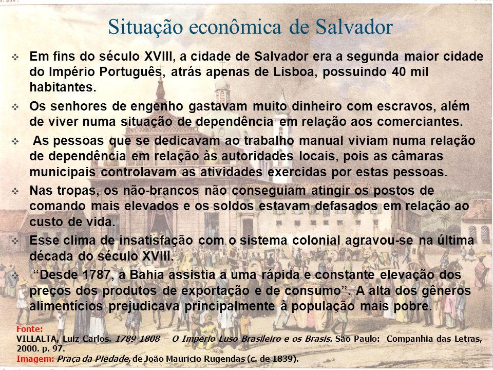 Situação econômica de Salvador