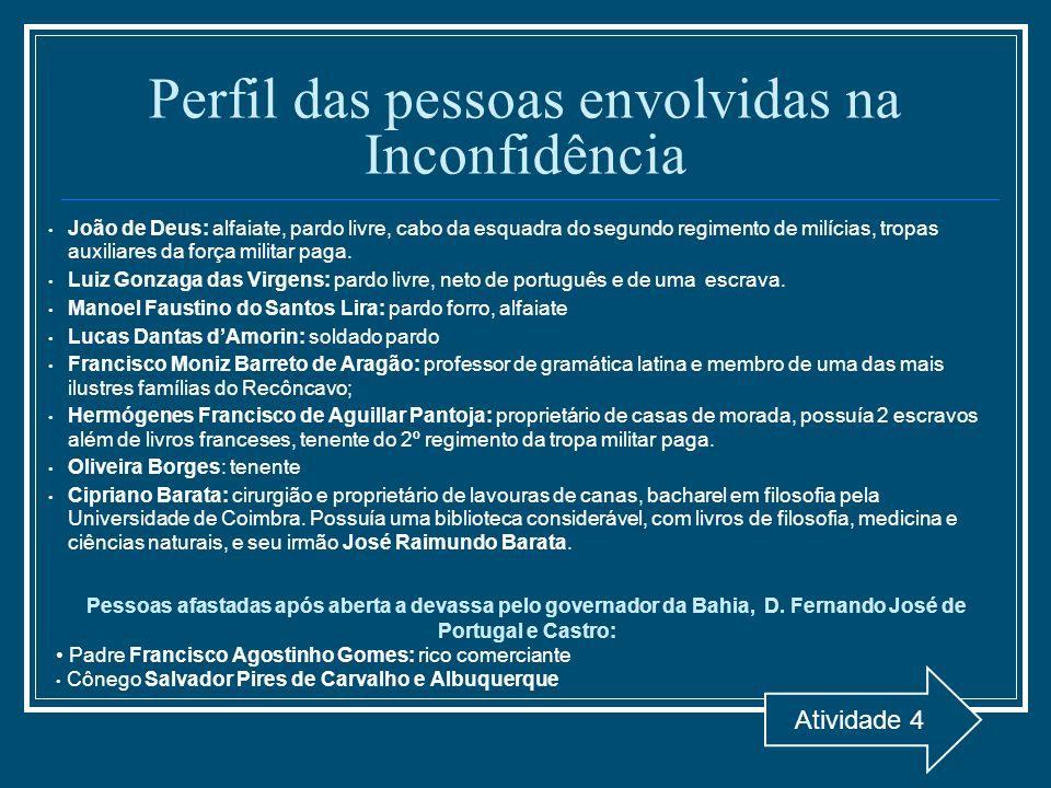 Perfil das pessoas envolvidas na Inconfidência