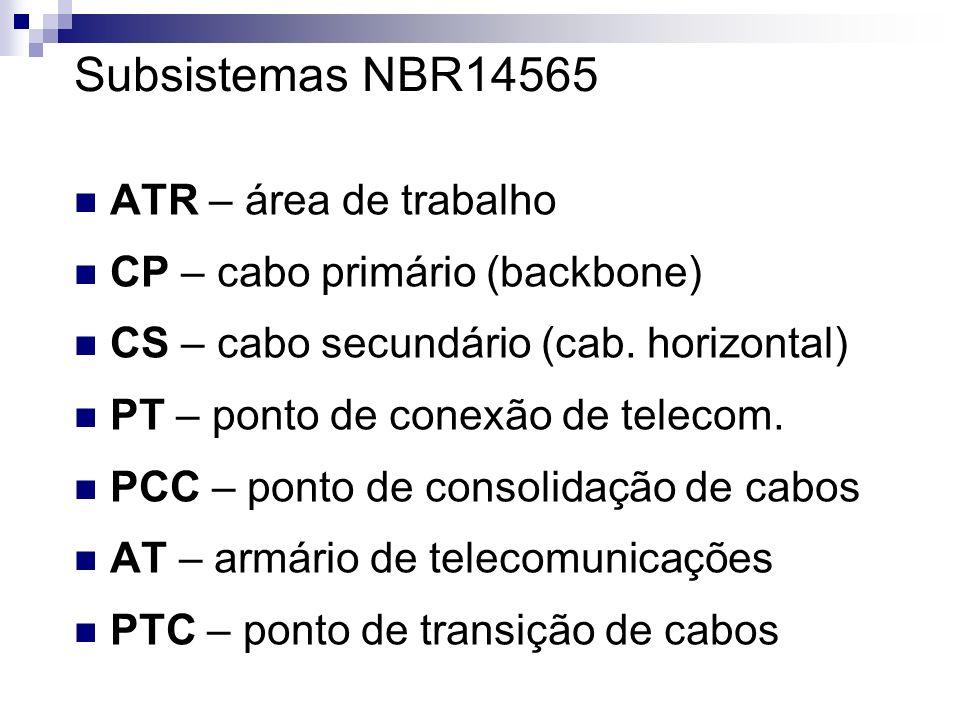 Subsistemas NBR14565 ATR – área de trabalho