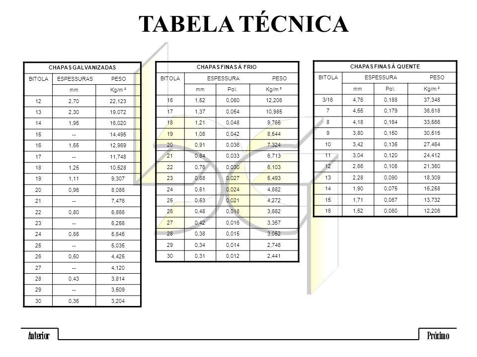 TABELA TÉCNICA CHAPAS GALVANIZADAS BITOLA ESPESSURAS PESO mm Kg/m ² 12
